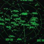 Radar-aeronautico